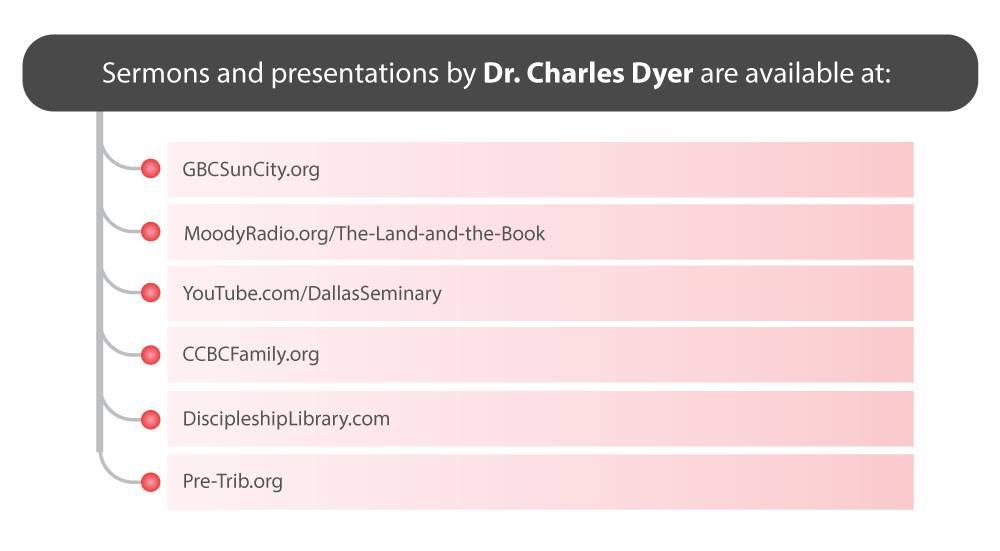 Charles Dyer Sermons