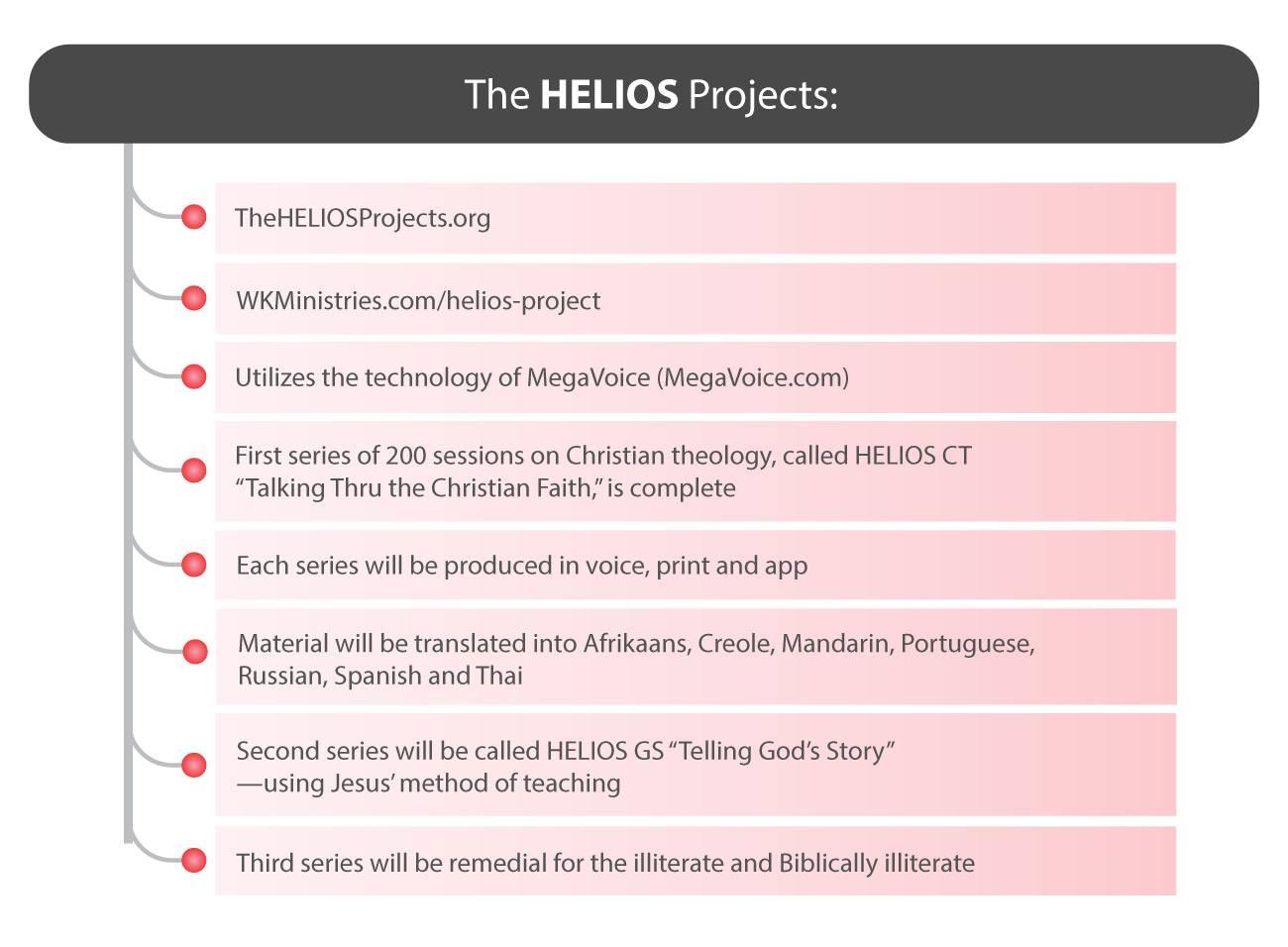 100116-blog-add-scharf-kroll-helios