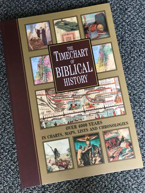 Timechart of Biblical History